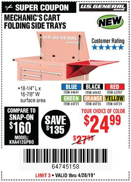 Harbor Freight Coupons, HF Coupons, 20% off - Mechanic's Cart Folding Side Trays