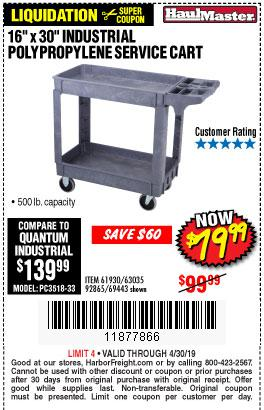 Harbor Freight Coupons, HF Coupons, 20% off - 16