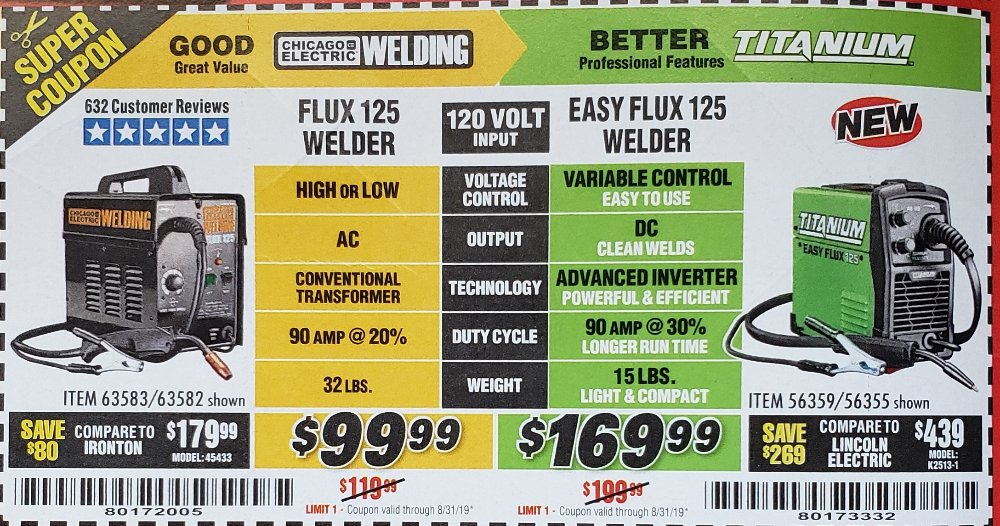 Harbor Freight Coupon, HF Coupons - 1 Hp Stainless Steel Shallow Well Pump And Tank
